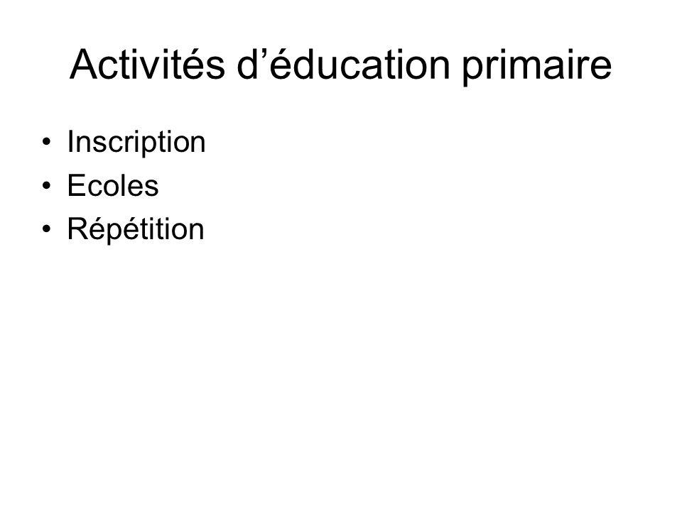 Activités d'éducation primaire