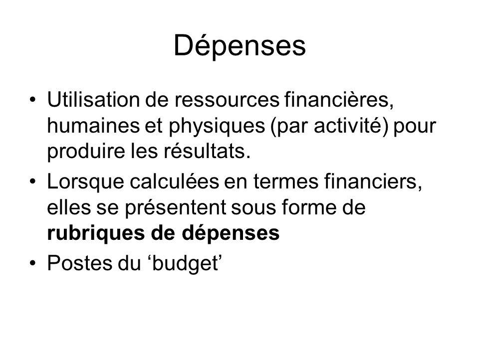 Dépenses Utilisation de ressources financières, humaines et physiques (par activité) pour produire les résultats.