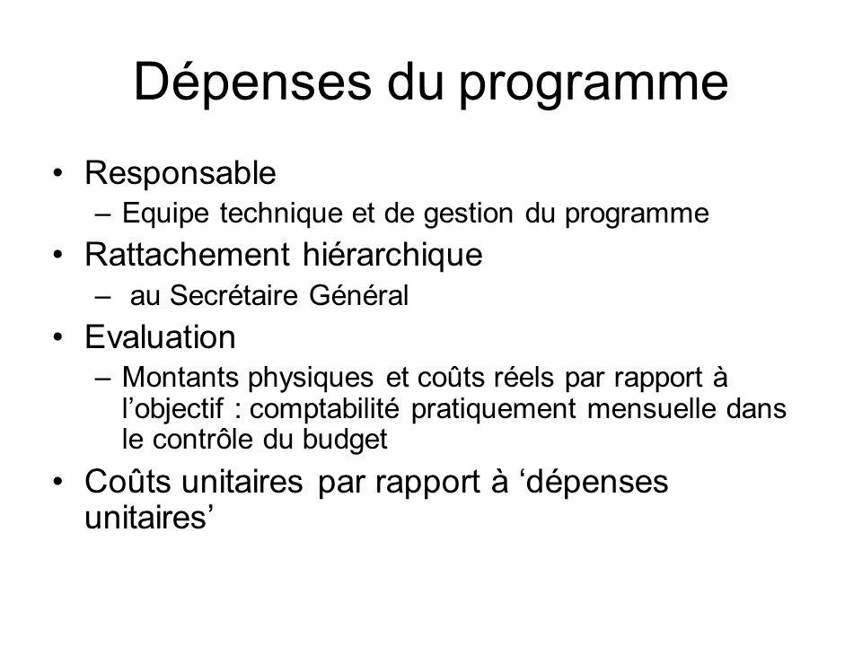 Dépenses du programme Responsable Rattachement hiérarchique Evaluation