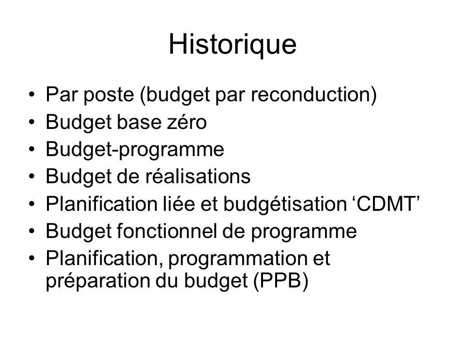 Historique Par poste (budget par reconduction) Budget base zéro