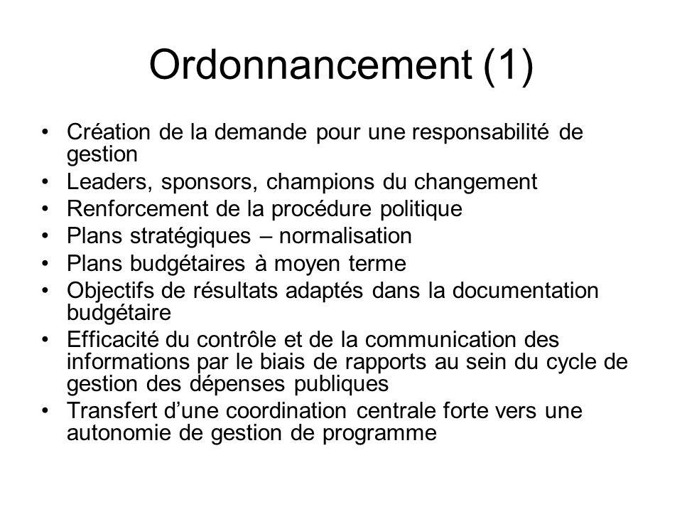Ordonnancement (1) Création de la demande pour une responsabilité de gestion. Leaders, sponsors, champions du changement.