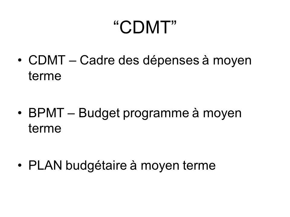CDMT CDMT – Cadre des dépenses à moyen terme