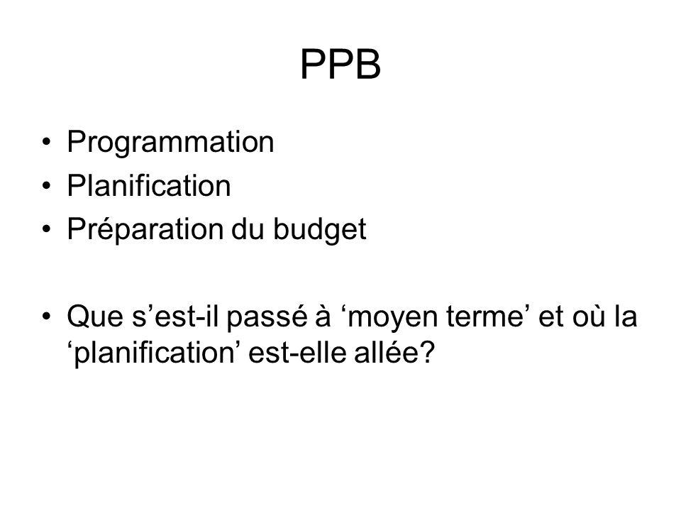 PPB Programmation Planification Préparation du budget