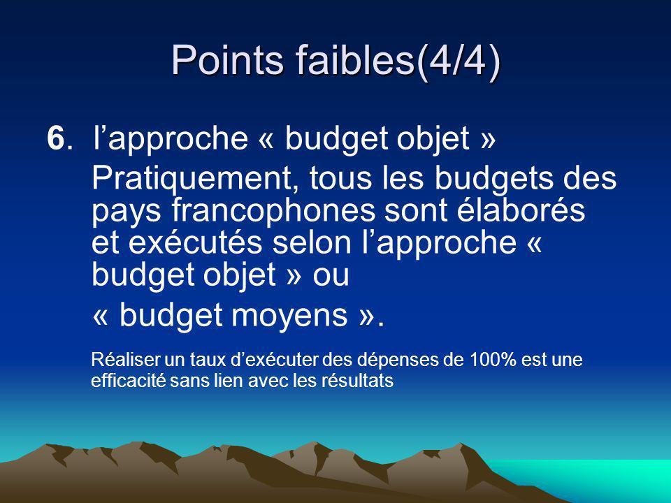 Points faibles(4/4) 6. l'approche « budget objet »