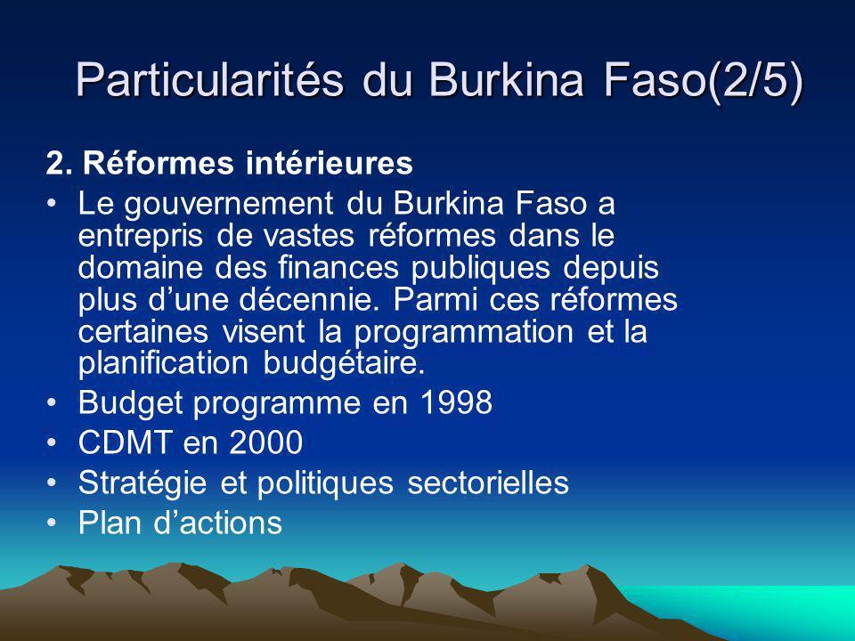 Particularités du Burkina Faso(2/5)