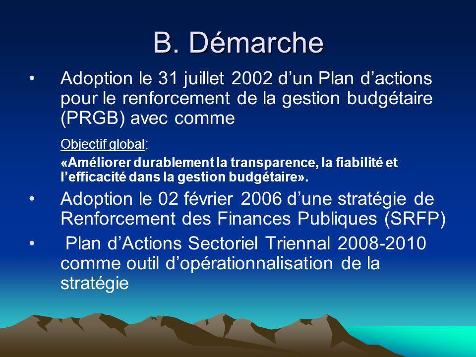 B. Démarche Adoption le 31 juillet 2002 d'un Plan d'actions pour le renforcement de la gestion budgétaire (PRGB) avec comme.