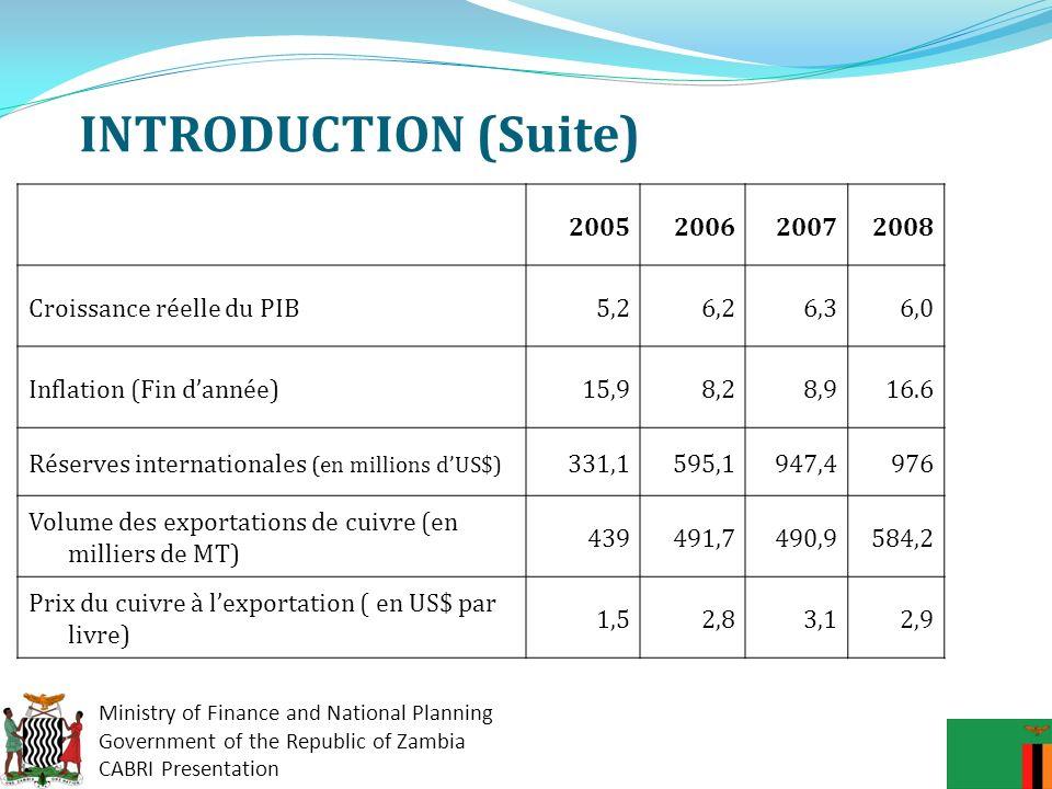 INTRODUCTION (Suite) 2005 2006 2007 2008 Croissance réelle du PIB 5,2