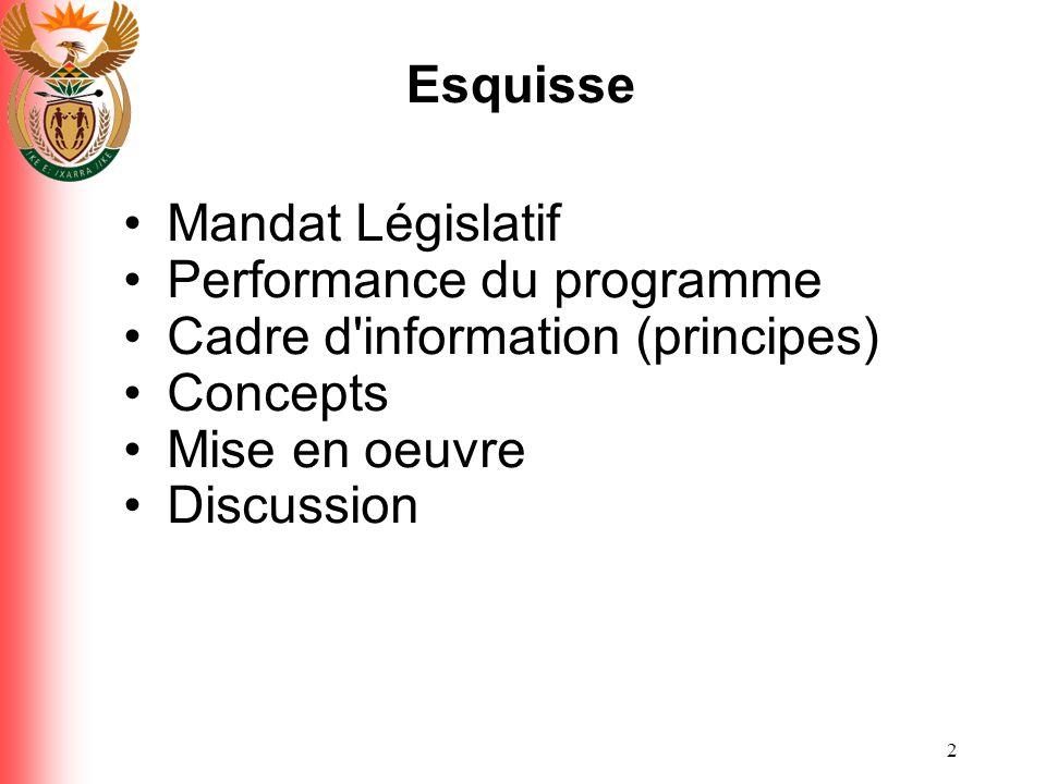 Performance du programme Cadre d information (principes) Concepts