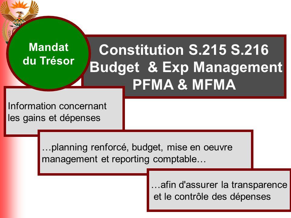 Budget & Exp Management