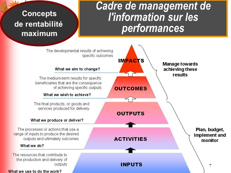 Cadre de management de l information sur les performances