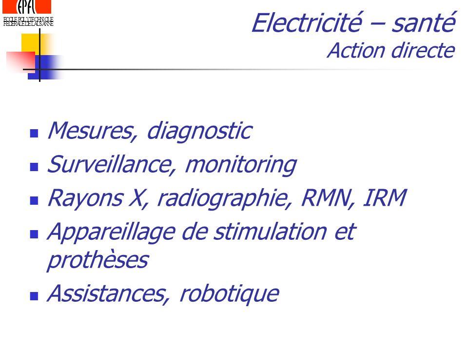 Electricité – santé Action directe