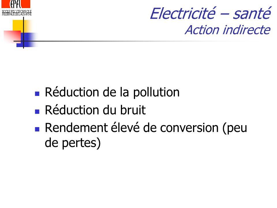 Electricité – santé Action indirecte