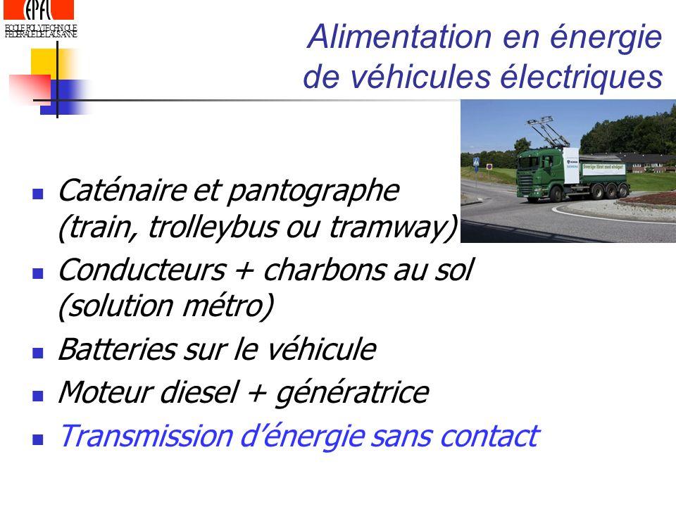Alimentation en énergie de véhicules électriques