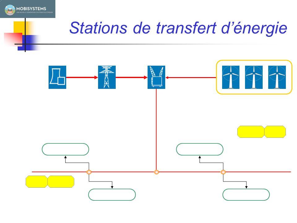 Stations de transfert d'énergie