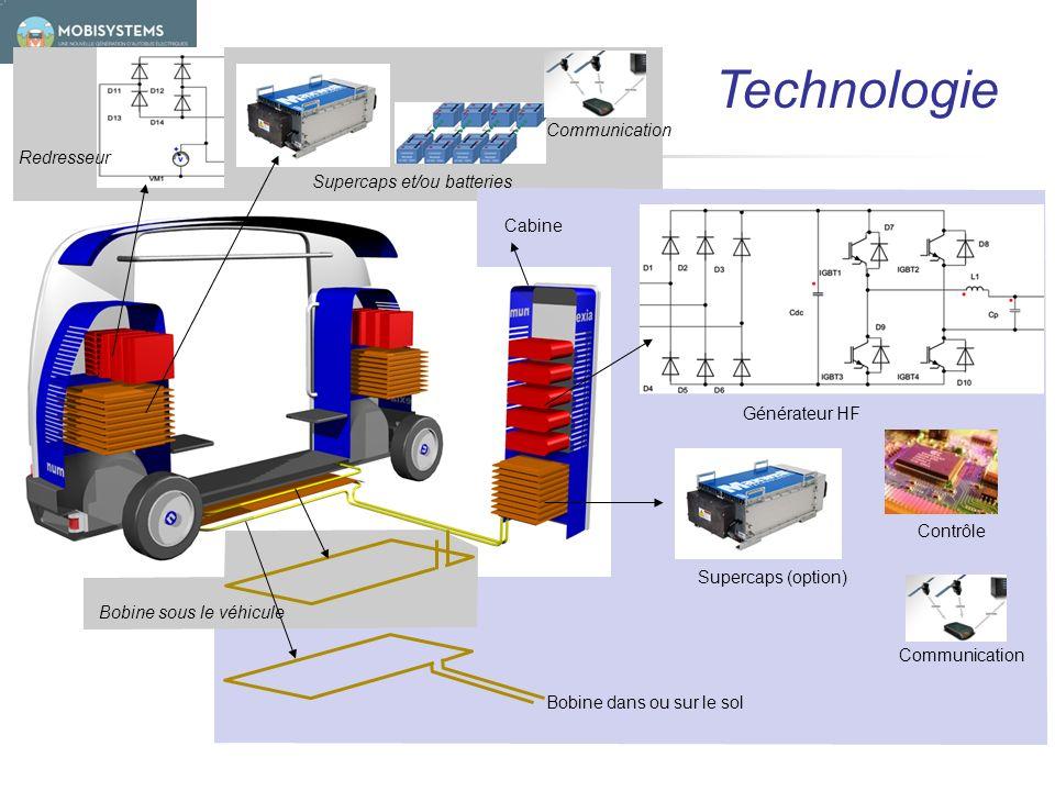 Technologie Redresseur Supercaps et/ou batteries Cabine Générateur HF