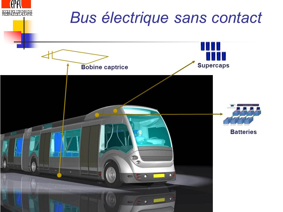 Bus électrique sans contact