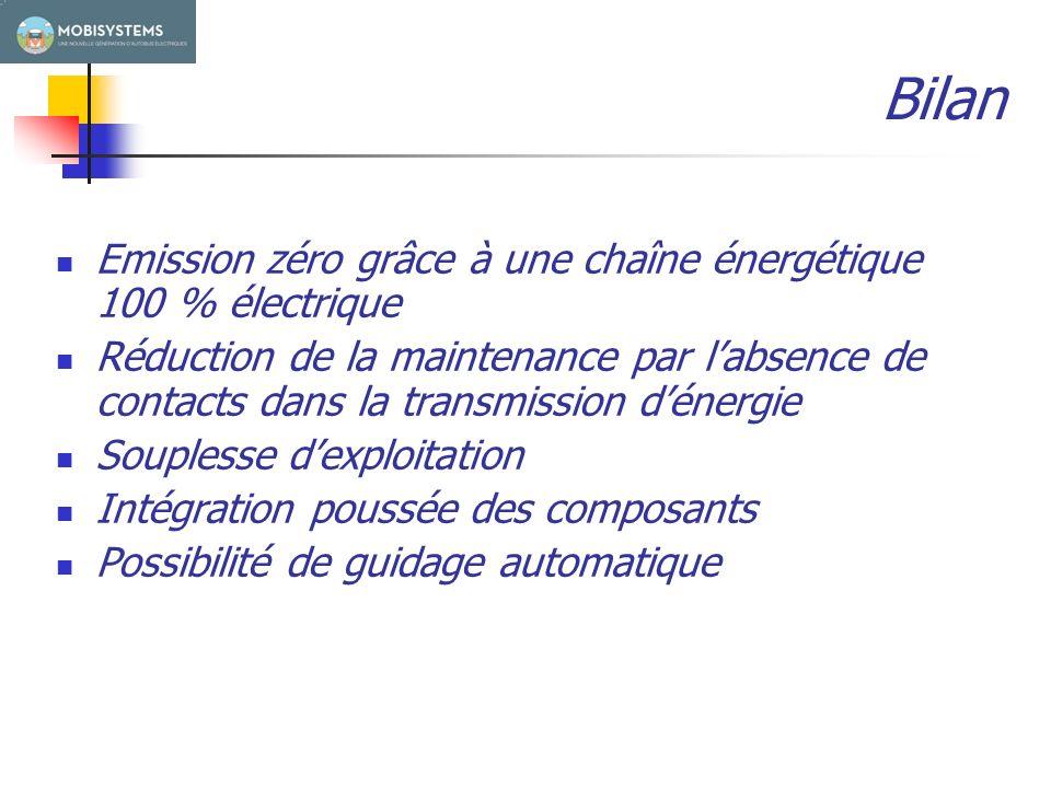 Bilan Emission zéro grâce à une chaîne énergétique 100 % électrique