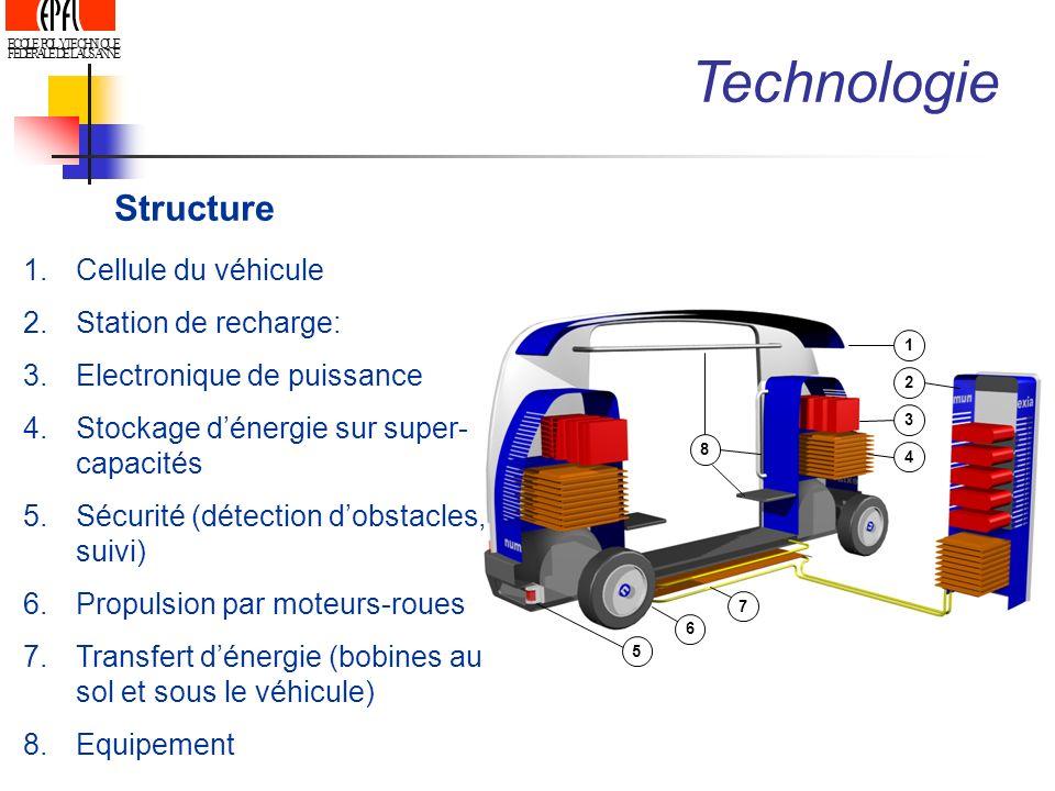 Technologie Structure Cellule du véhicule 2. Station de recharge: