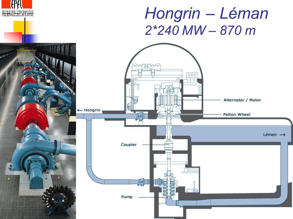 Hongrin – Léman 2*240 MW – 870 m