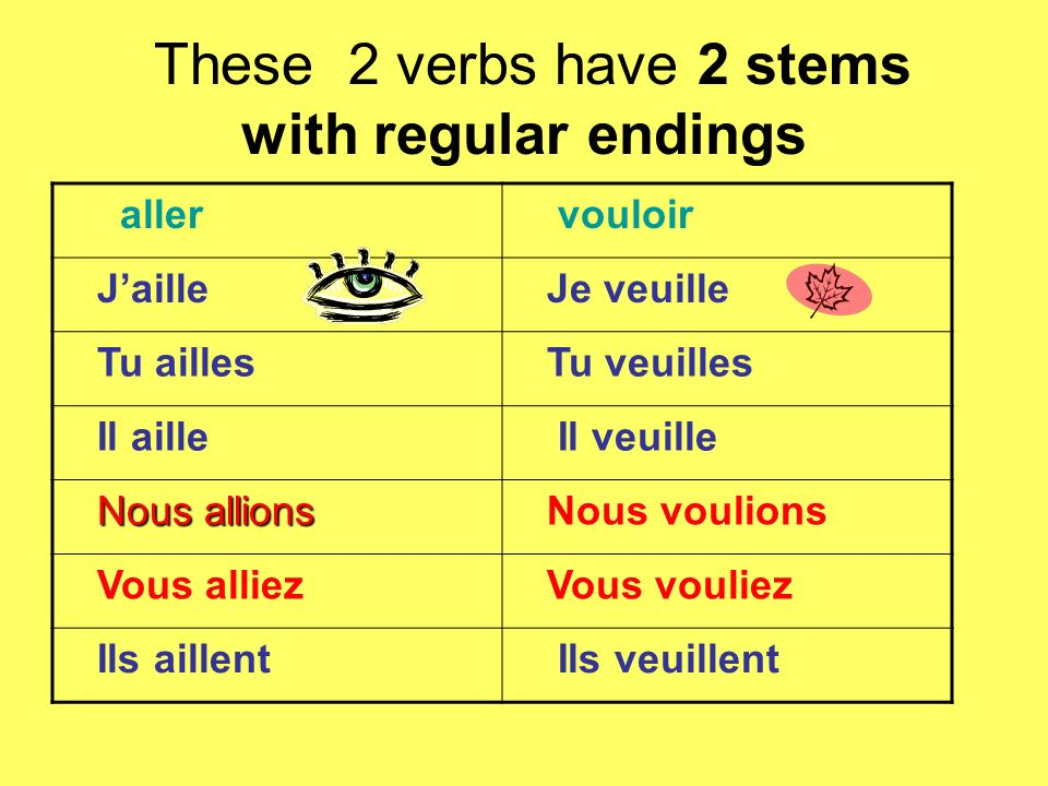 These 2 verbs have 2 stems with regular endings
