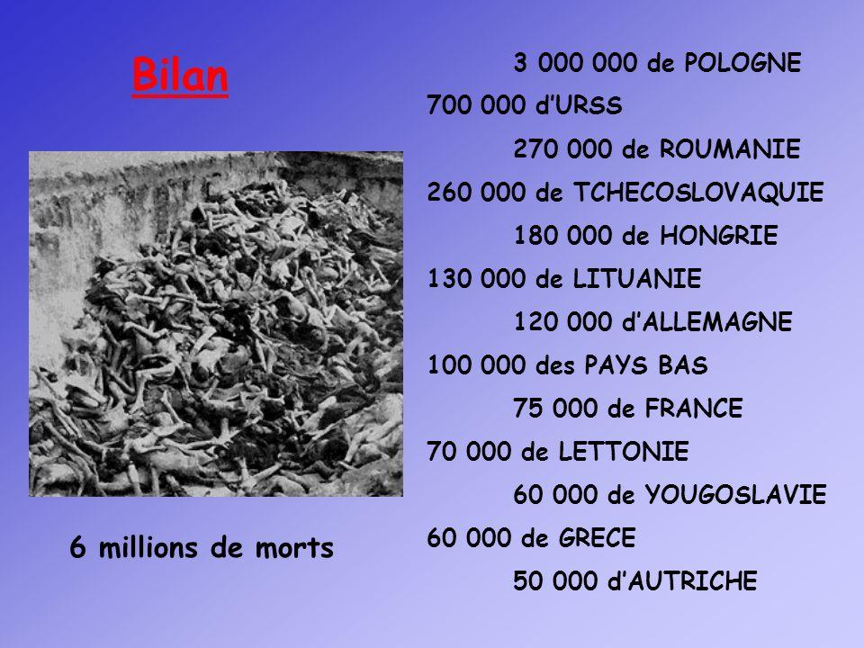 Bilan 6 millions de morts 3 000 000 de POLOGNE 700 000 d'URSS