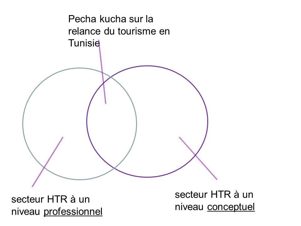 Pecha kucha sur la relance du tourisme en Tunisie
