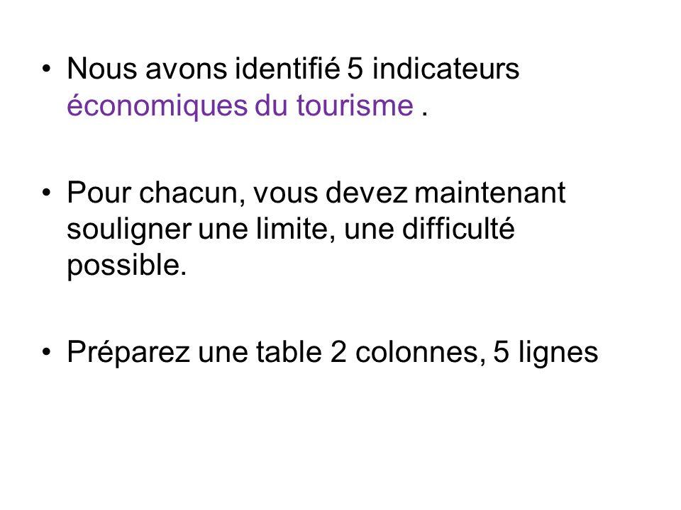 Nous avons identifié 5 indicateurs économiques du tourisme .