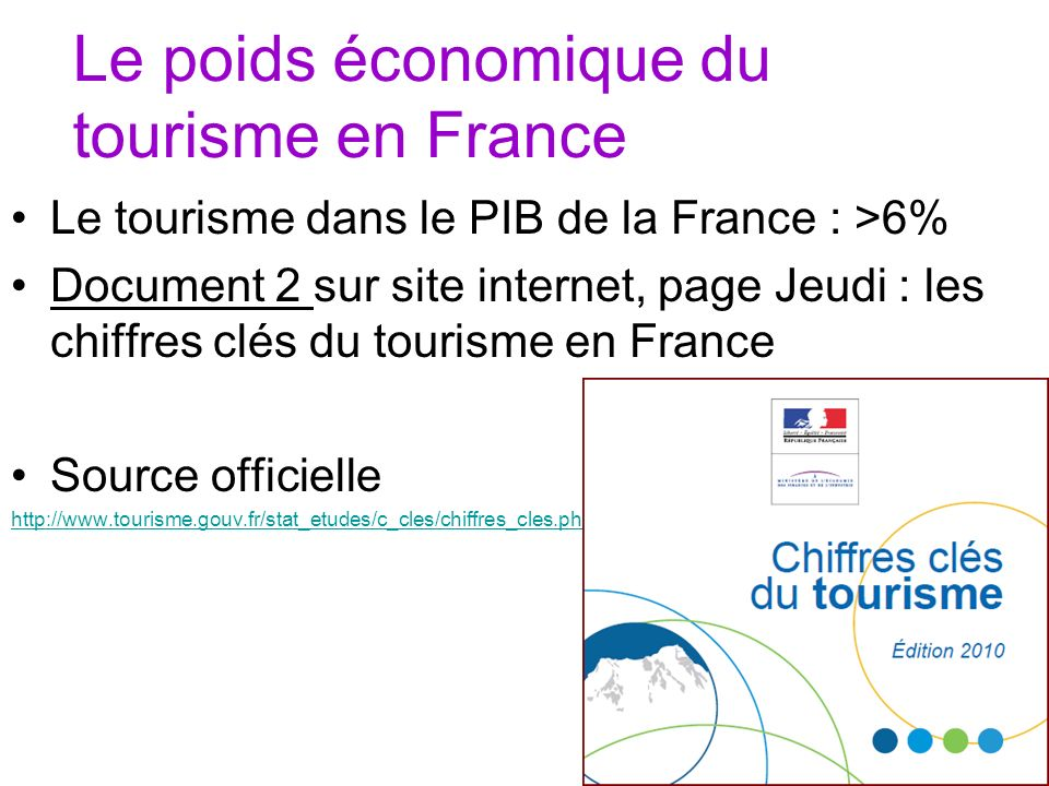 Le poids économique du tourisme en France