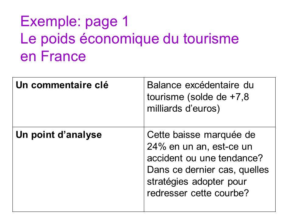 Exemple: page 1 Le poids économique du tourisme en France