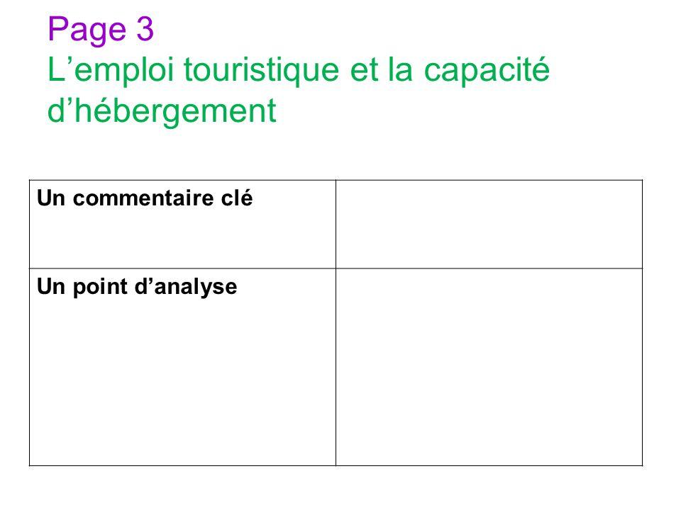 Page 3 L'emploi touristique et la capacité d'hébergement