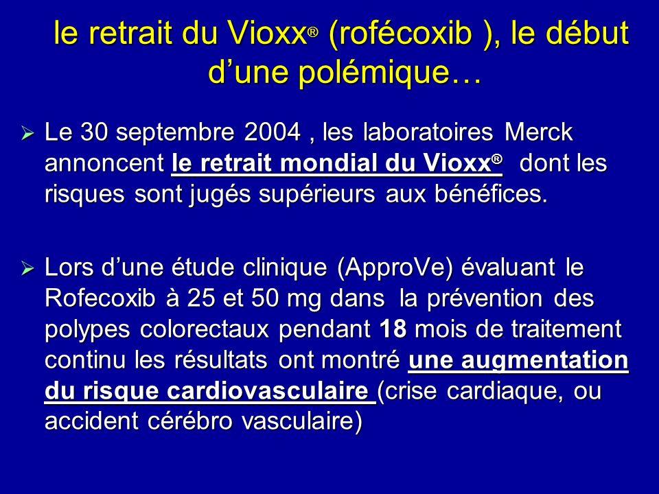 le retrait du Vioxx® (rofécoxib ), le début d'une polémique…
