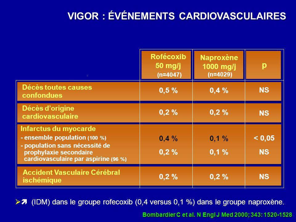VIGOR : ÉVÉNEMENTS CARDIOVASCULAIRES