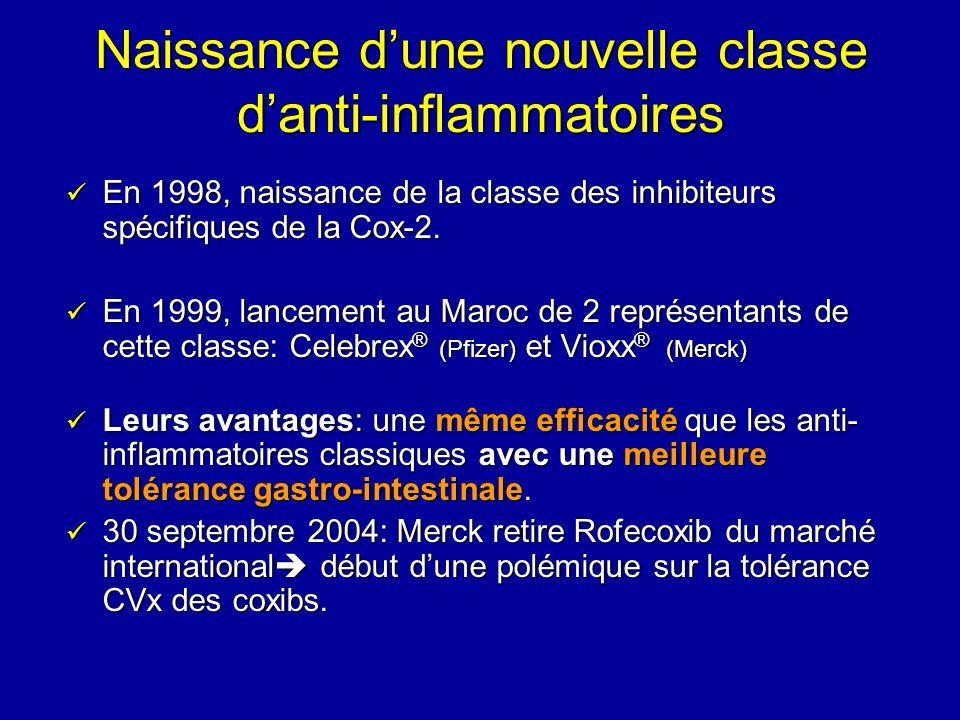 Naissance d'une nouvelle classe d'anti-inflammatoires