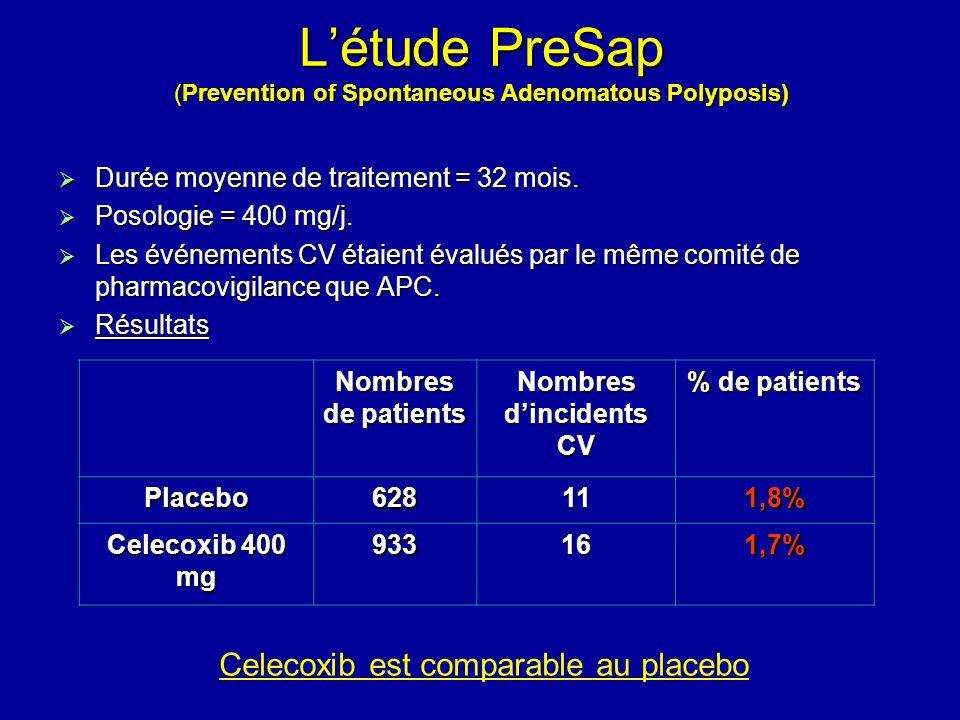 L'étude PreSap (Prevention of Spontaneous Adenomatous Polyposis)