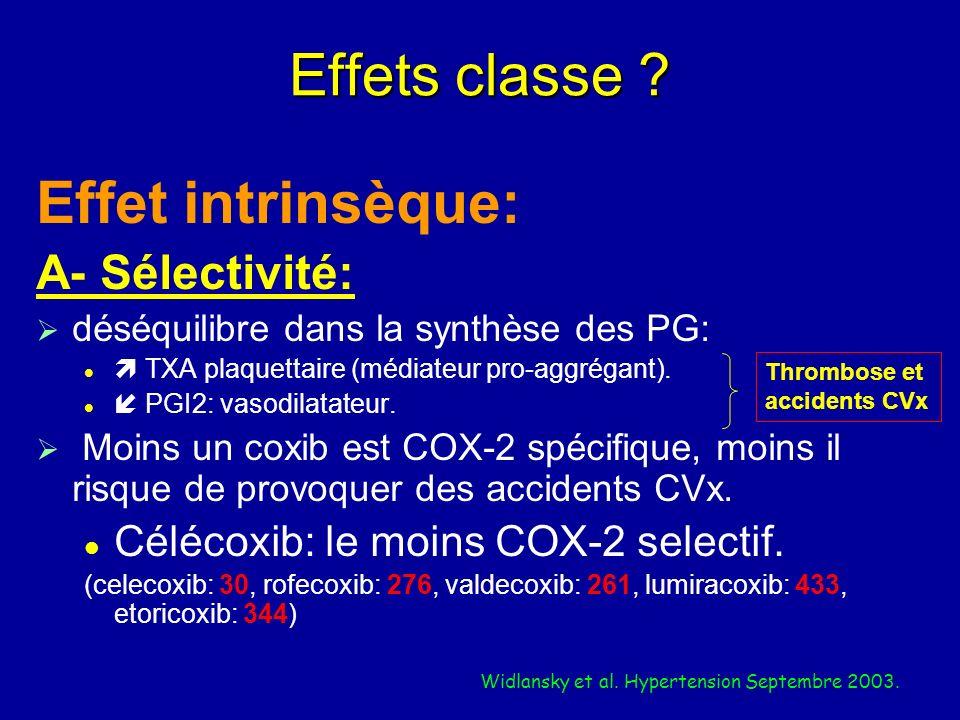 Effets classe Effet intrinsèque: A- Sélectivité: