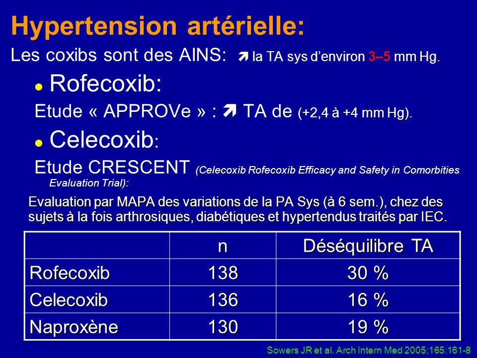 Hypertension artérielle: