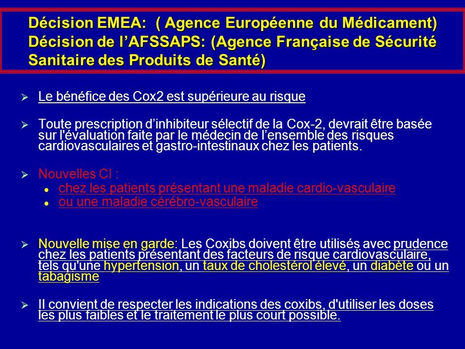 Décision EMEA: ( Agence Européenne du Médicament) Décision de l'AFSSAPS: (Agence Française de Sécurité Sanitaire des Produits de Santé)