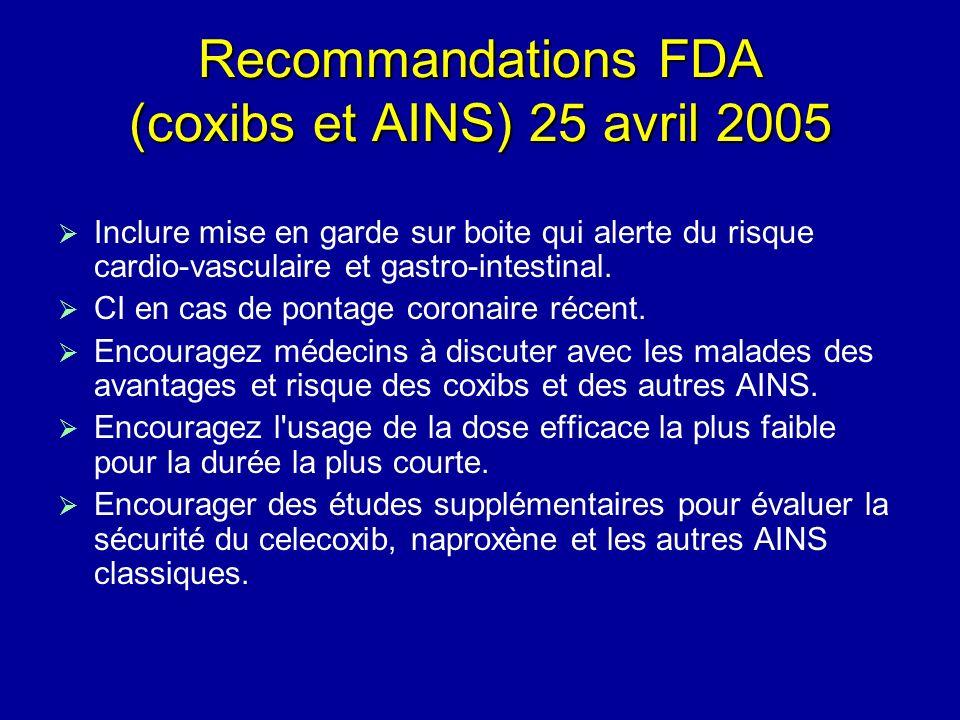Recommandations FDA (coxibs et AINS) 25 avril 2005