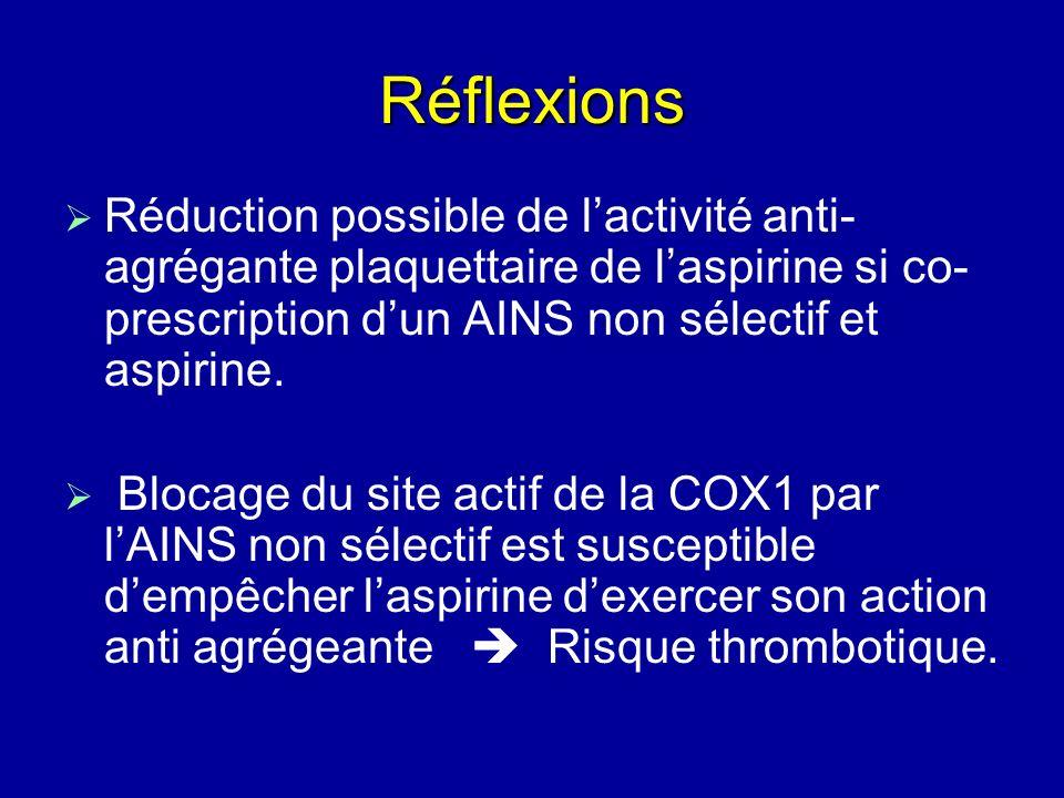 Réflexions Réduction possible de l'activité anti- agrégante plaquettaire de l'aspirine si co-prescription d'un AINS non sélectif et aspirine.