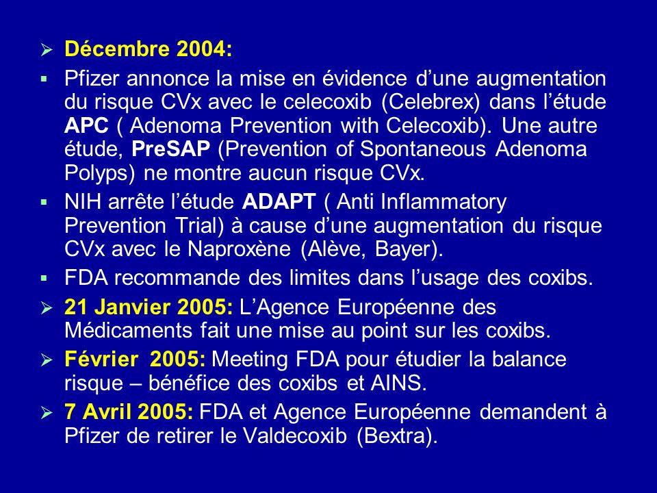 Décembre 2004: