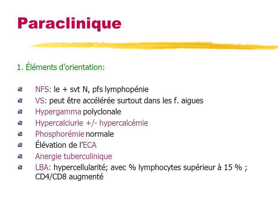 Paraclinique 1. Éléments d'orientation: