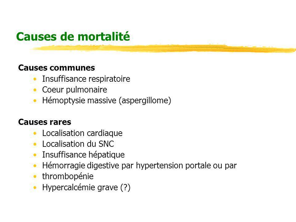 Causes de mortalité Causes communes Insuffisance respiratoire