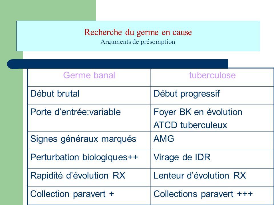 Recherche du germe en cause Germe banal tuberculose Début brutal