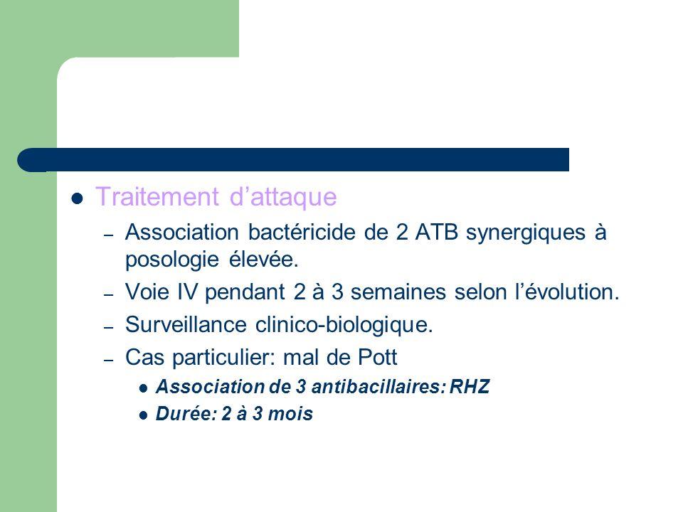 Traitement d'attaque Association bactéricide de 2 ATB synergiques à posologie élevée. Voie IV pendant 2 à 3 semaines selon l'évolution.