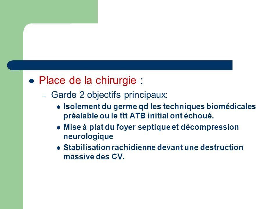 Place de la chirurgie : Garde 2 objectifs principaux: