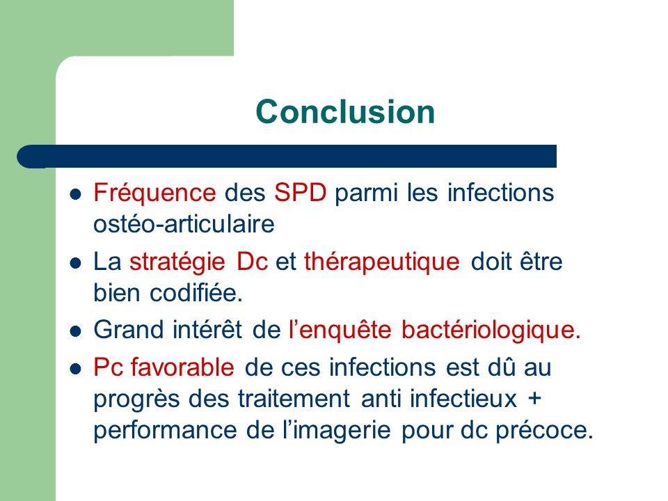 Conclusion Fréquence des SPD parmi les infections ostéo-articulaire