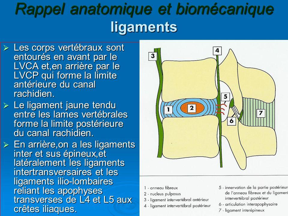 Rappel anatomique et biomécanique ligaments