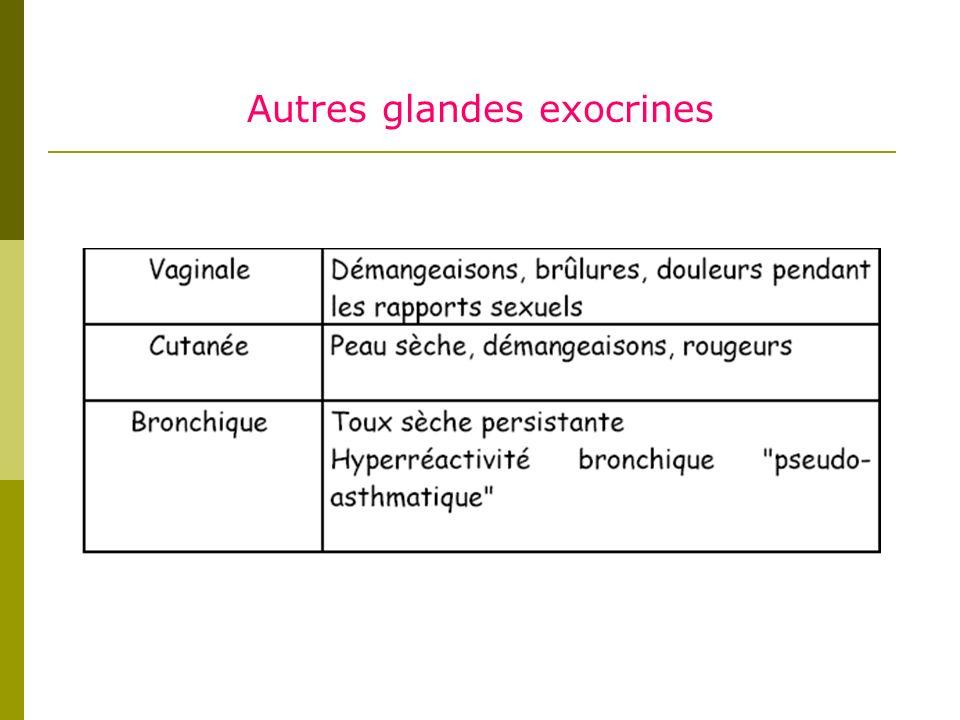 Autres glandes exocrines