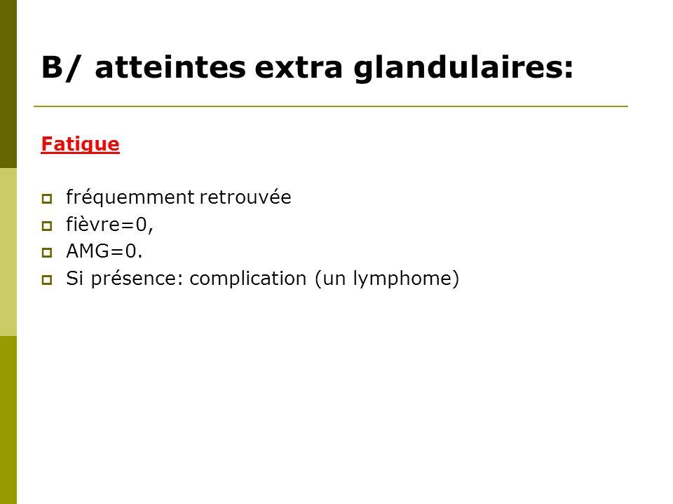 B/ atteintes extra glandulaires: