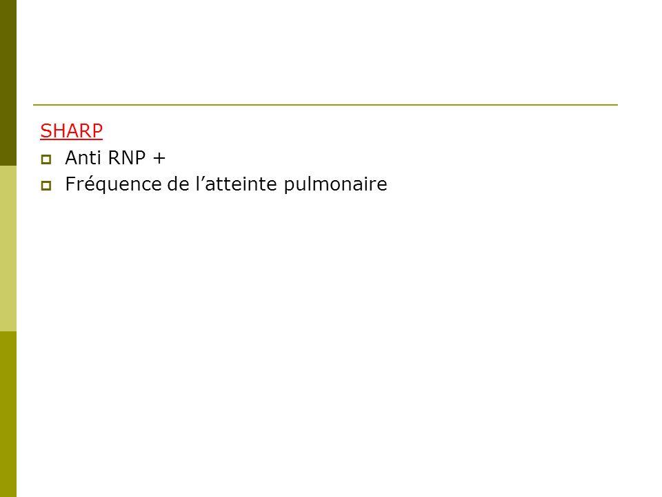 SHARP Anti RNP + Fréquence de l'atteinte pulmonaire